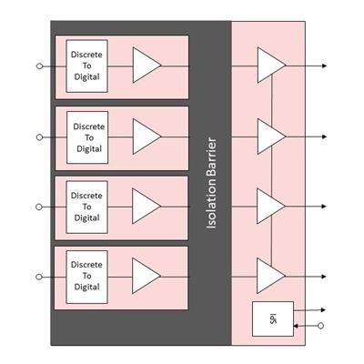Quad 800V Galvanically Isolated Discrete-to-Digital Sensor ...